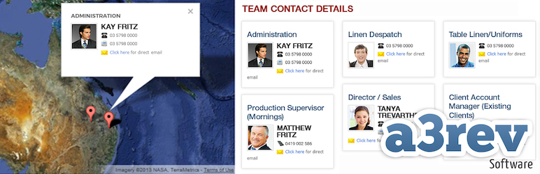 Contact Us Page – Contact People