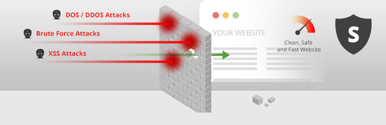 Read more about the article Sucuri Security – Website Firewall (CloudProxy)   Sucuri, Inc   firewall,malware,scan,security,spam