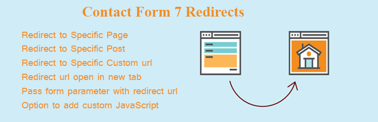 Contact Form 7 Redirects