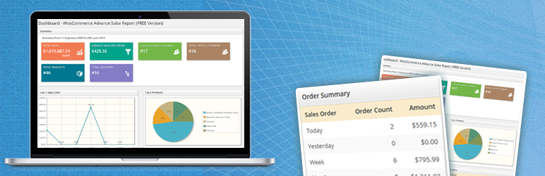 WooCommerce Sales MIS Report   Infosoft Consultant   administration