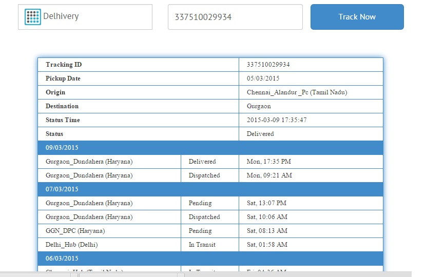 Shipway Courier Tracking & notify | Onjection | notify